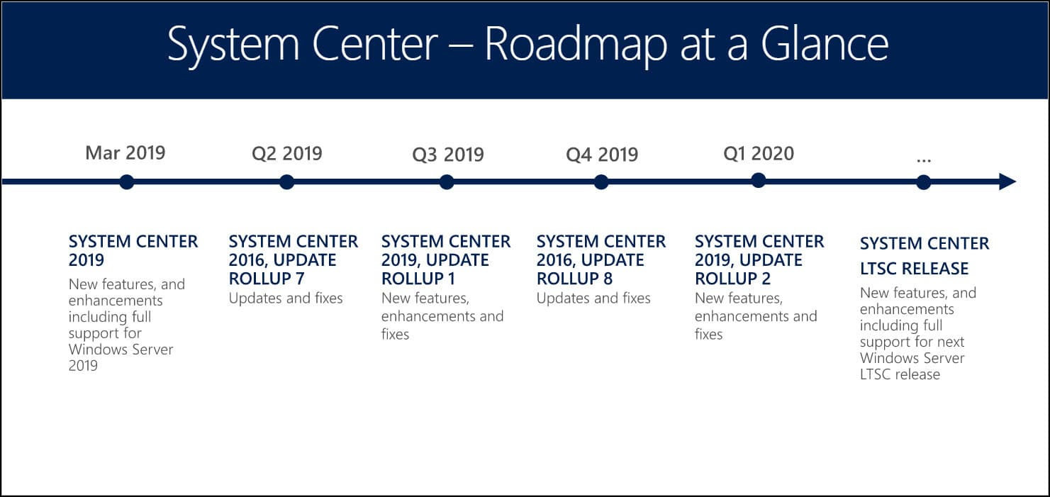 SCOM 2019 Upgrade Paths