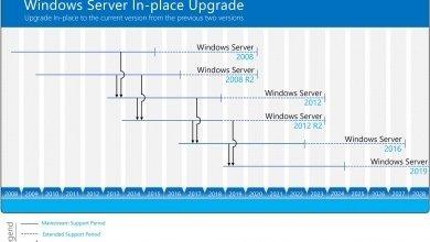 Windows Server 2019 upgrade paths